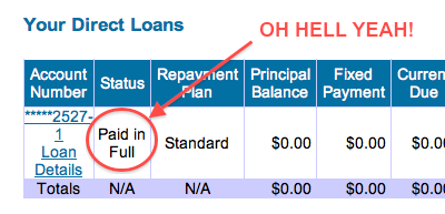 Direct Loans - Paid In Full